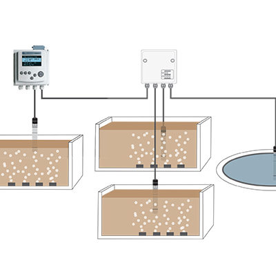 An example of the Model 284 using 4 sensors to monitor and control throughout a facility