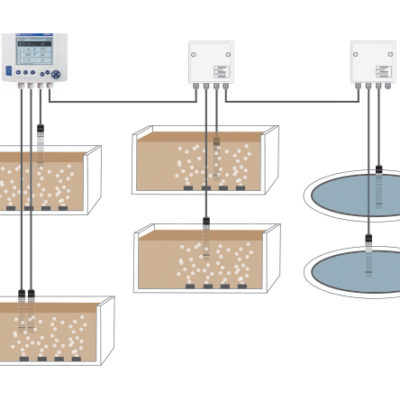 An example of the Model 2020 using 6 sensors to monitor and control throughout a facility